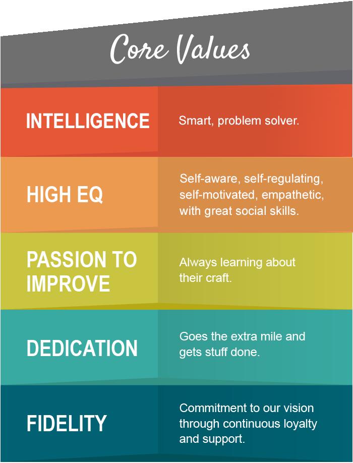 Core-Values-Edited-2